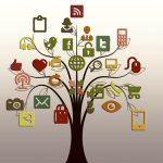 Développer son business grâce au réseaux sociaux
