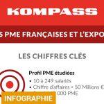 Panorama Kompass : où se placent les PME françaises à l'export ?